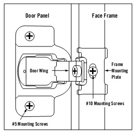 How to Install Cabinet Hinges | Blog