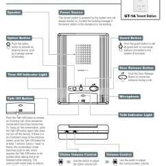 Aiphone Intercom Wiring Diagram Stereo Guide Installation Instructions Gt 1a User