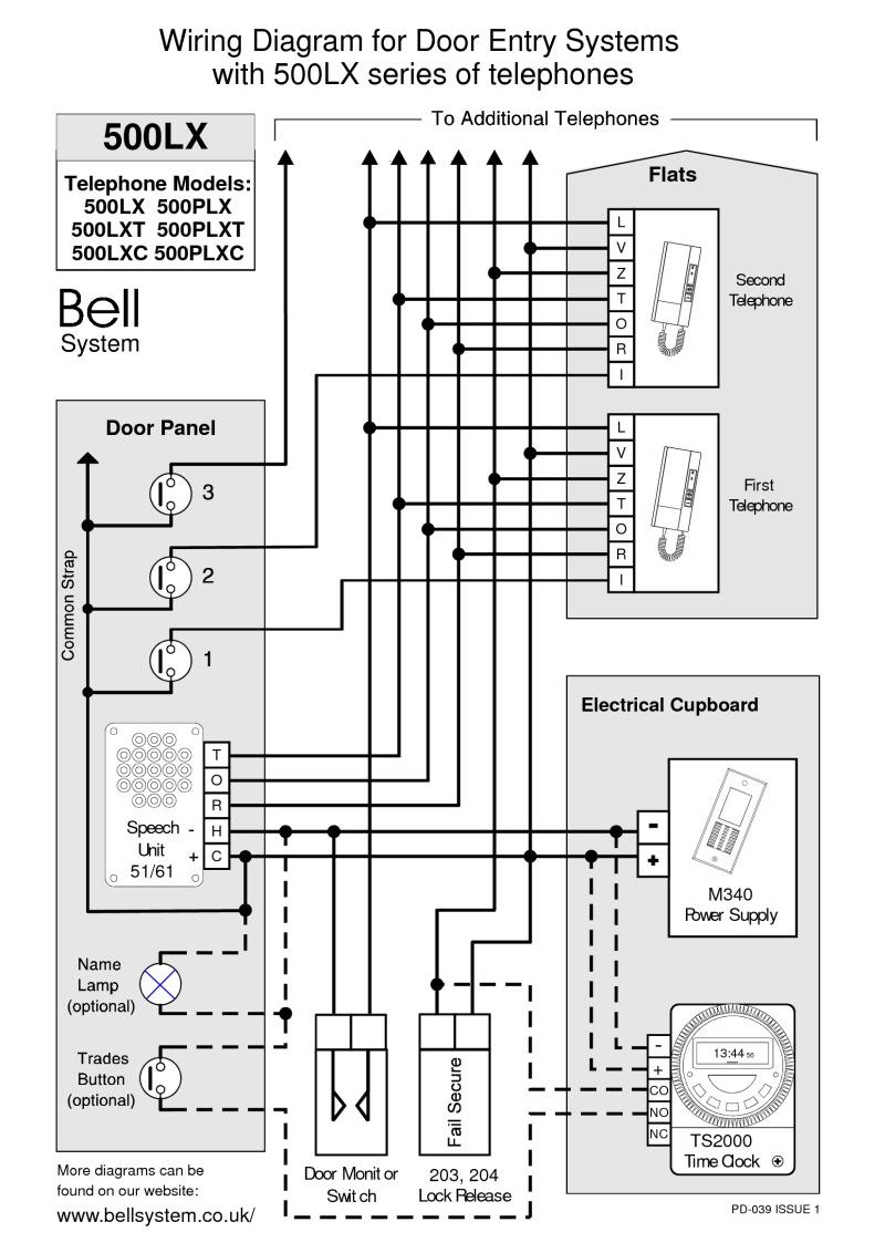 Marvelous Sawzall Wiring Diagram Wiring Diagram G9 Wiring Cloud Hisonuggs Outletorg