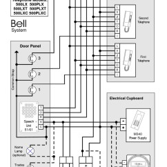 Bell 901 Door Entry System Wiring Diagram Coats Tire Machine Parts Diagrams Bstl 500lx Cabling
