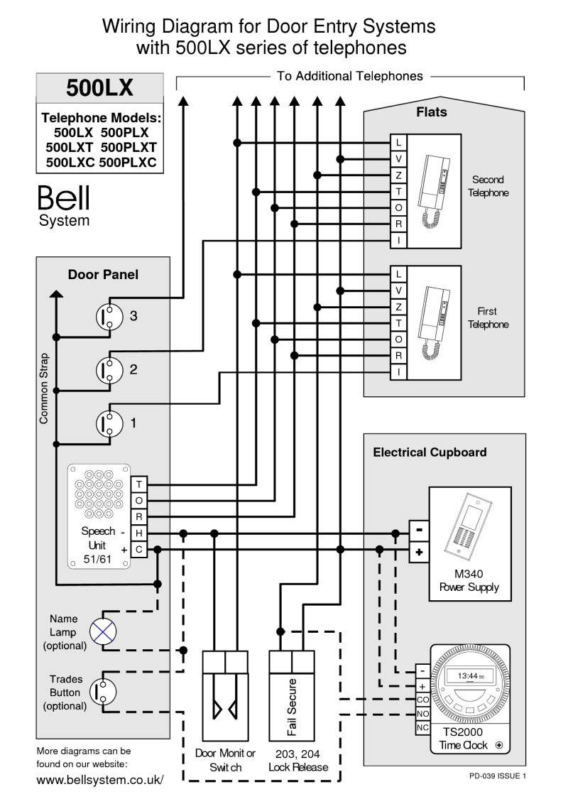 hight resolution of bell wiring diagrams 4 wire phone jack wiring diagram bell bstl 500lx cabling
