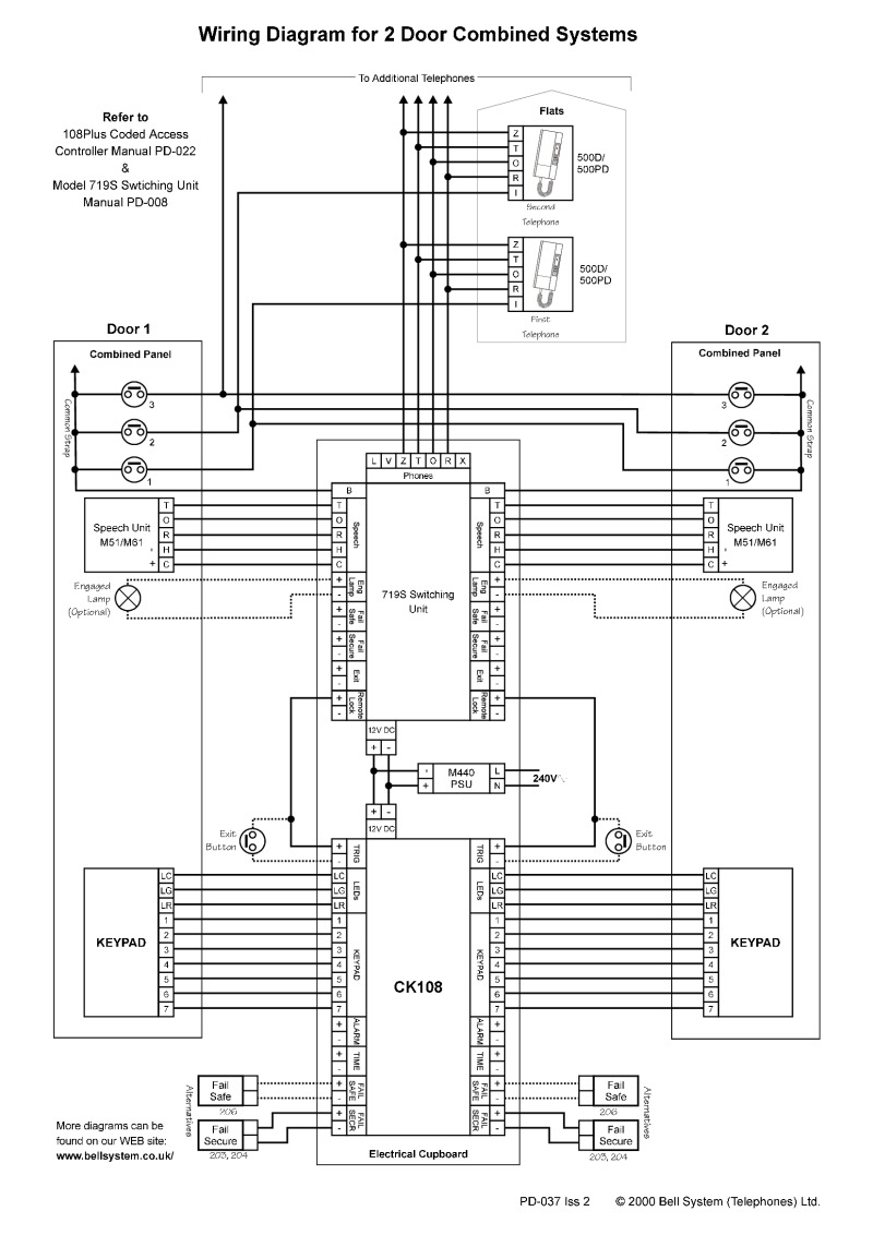 medium resolution of bell bstl 719s wiring diagrams