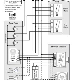 bell wiring diagrams ice maker wire diagram phone wire diagram for bell [ 800 x 1132 Pixel ]