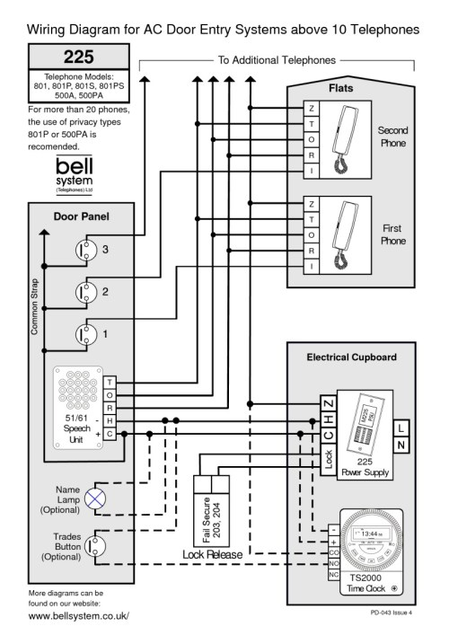 Wiring A Bell - wiring diagram wiring diagram electrical led ... on