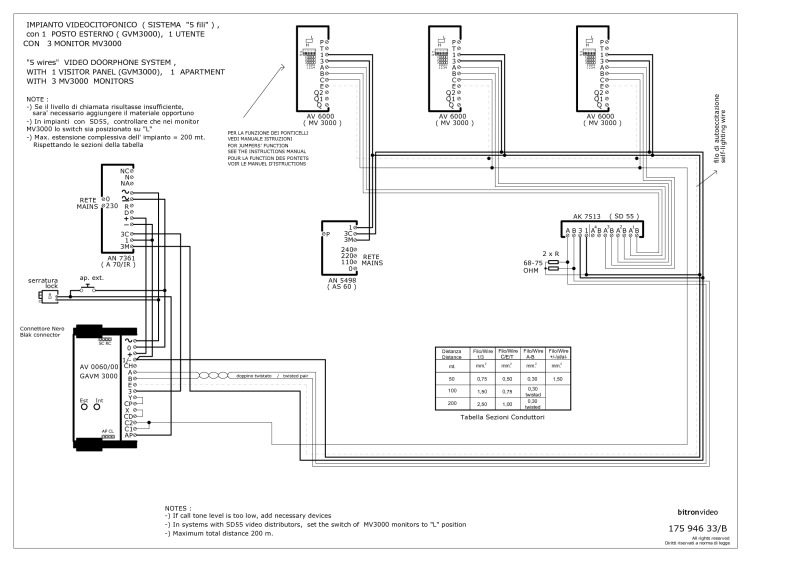 bitron wiring diagrams