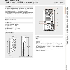 Led Wiring Diagrams Spotlight Diagram Bticino Brochure For Linea 2000 Colour Video Panel