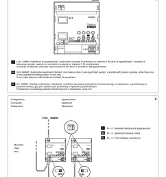 bticino wiring diagrams rh doorentrydirect com aircraft intercom wiring diagram telephone system wiring diagram [ 800 x 1204 Pixel ]