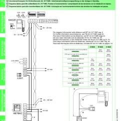 Comelit Wiring Diagram Volume Pot Diagrams For Art 8171imc