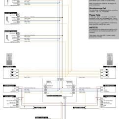 Centurion Keypad Wiring Diagram Lenel Access Control C5 Schwabenschamanen De Images Gallery