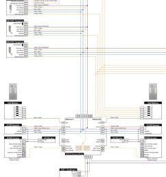 srs wiring diagrams access wiring diagram access wiring diagram [ 800 x 1128 Pixel ]