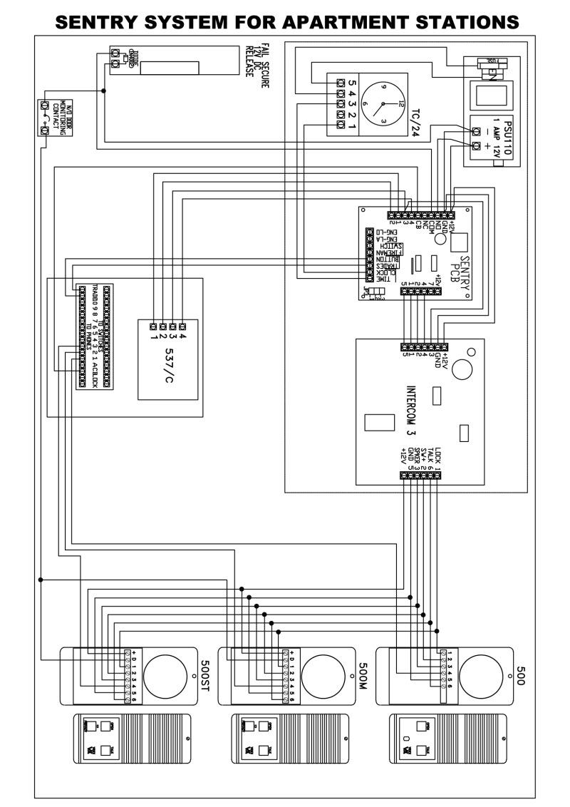 Sentry Safe Keypad Wiring Diagram : 33 Wiring Diagram