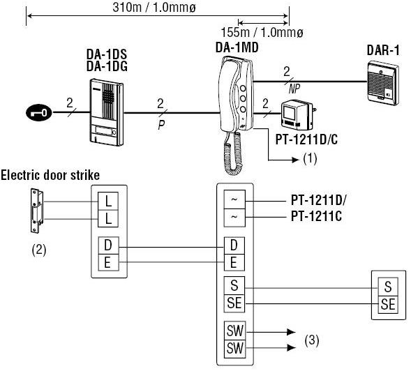 Aiphone DA-1DS Single Button Surface Mounted Audio Panel