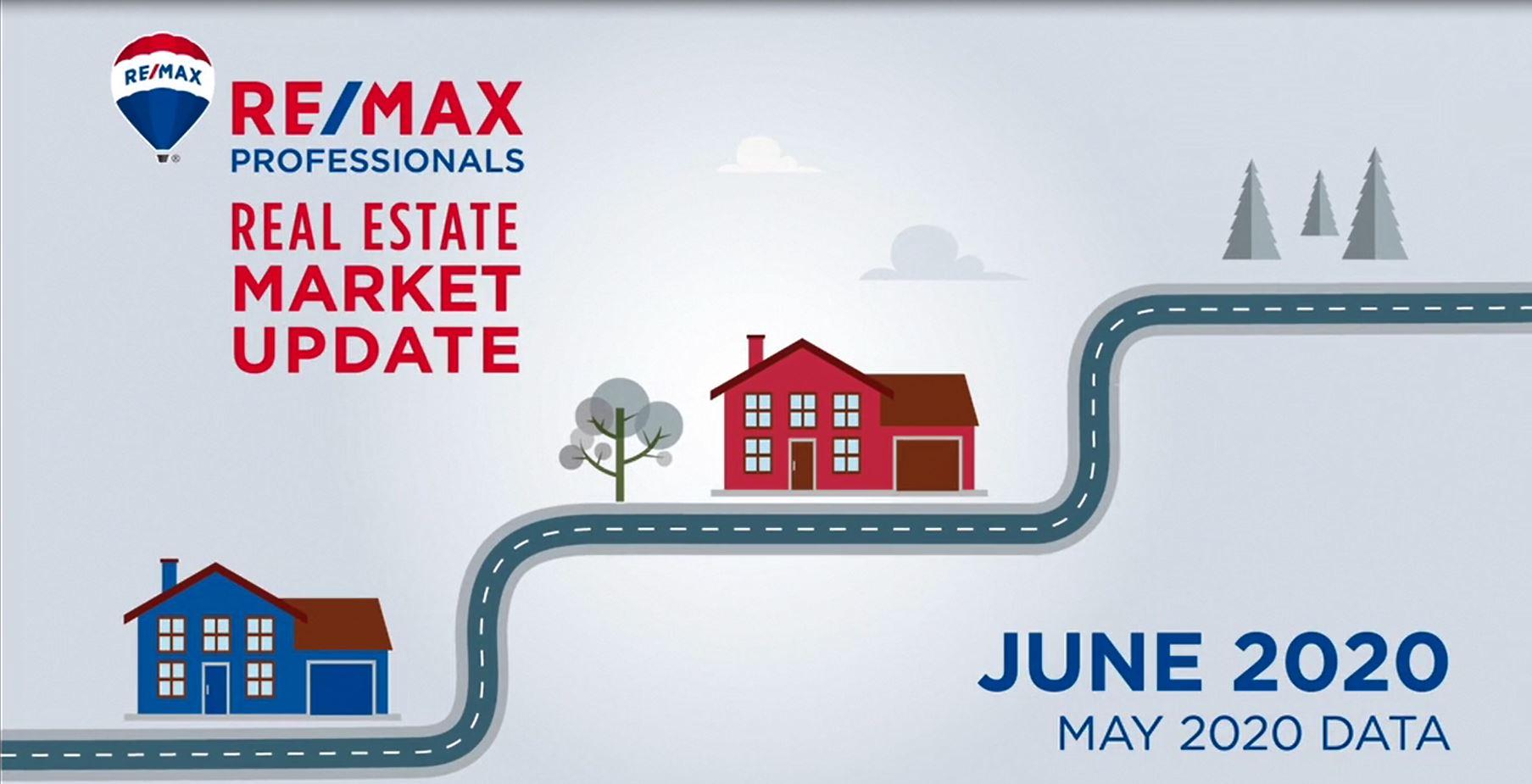 June 2020 Market Update