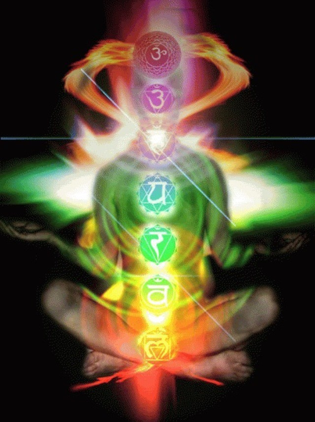 Kundalini the Energy we feel