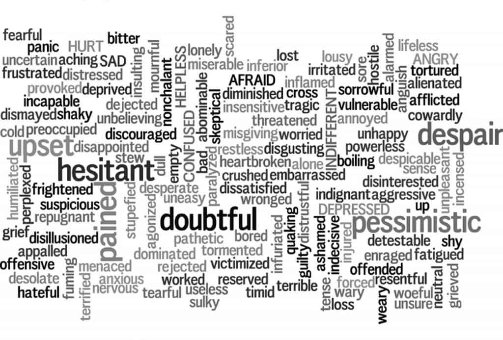 fear of words logophobia