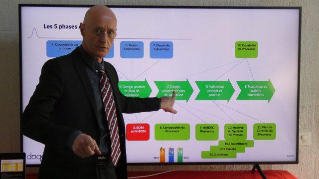 Le déroulement d'un projet APQP-PPAP pour le développement d'un produit en Suisse-Romande