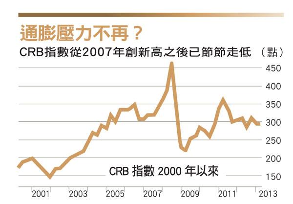 黃金大獵殺——全球經濟又有新變機 - 今周刊