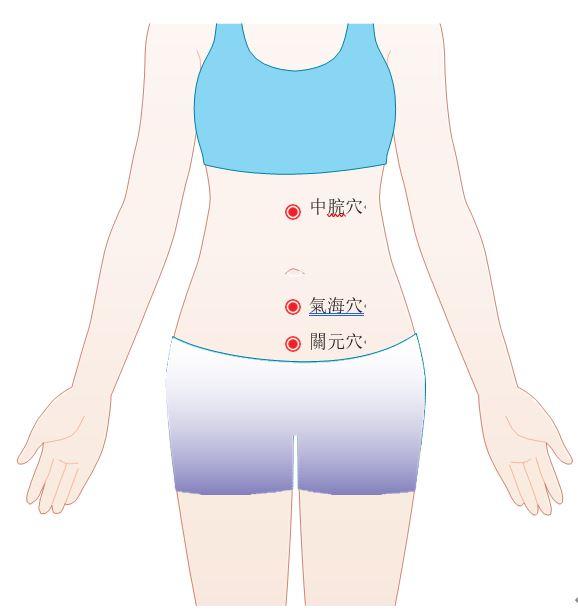 脹氣、腹痛如何預防止痛?脹氣根治關鍵在養好脾胃。醫師教你改善脹氣不腹瀉 - 今周刊