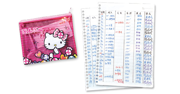 專家:紅包怎麼花 是孩子的第一堂理財課 - 今周刊