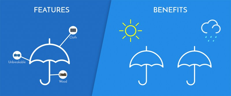 features not benifits