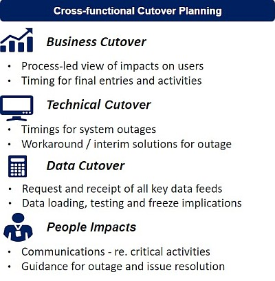 cross functional cutover planning