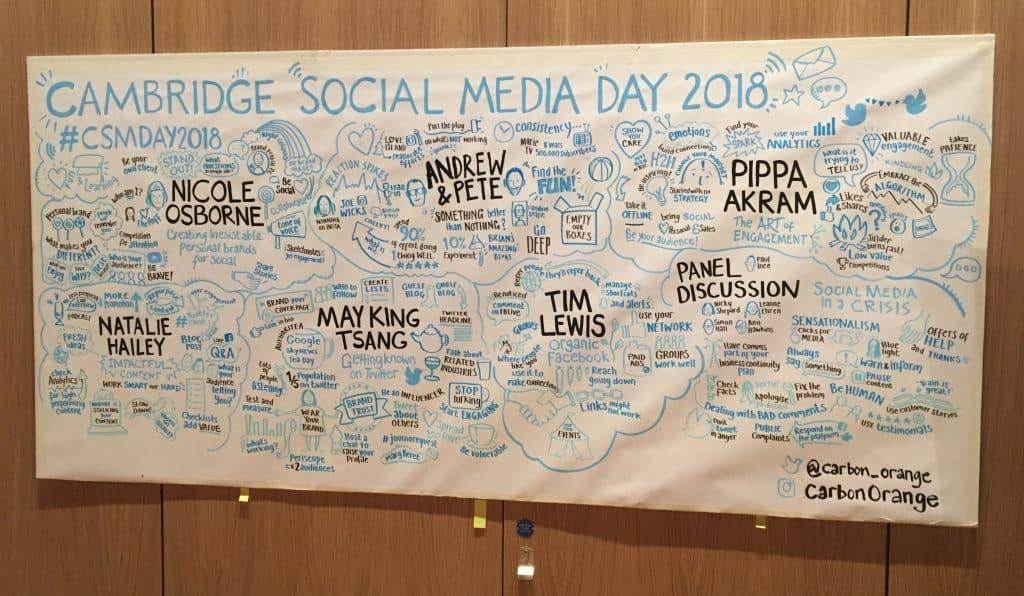 Social Media Visual Notes