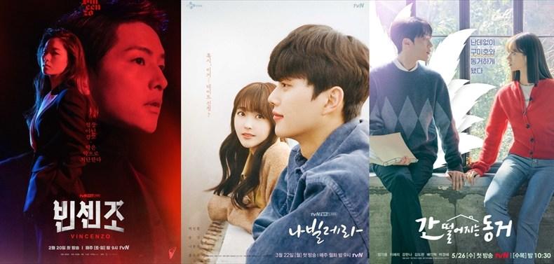 2021年スタジオ ドラゴンが製作した韓国ドラマ