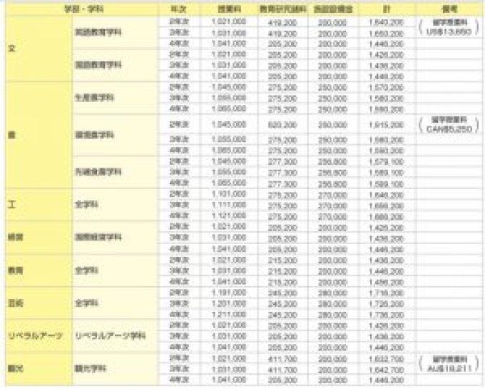 藤井サチ,藤井リナ,姉妹,家族構成,実家,金持ち,エピソード,紹介