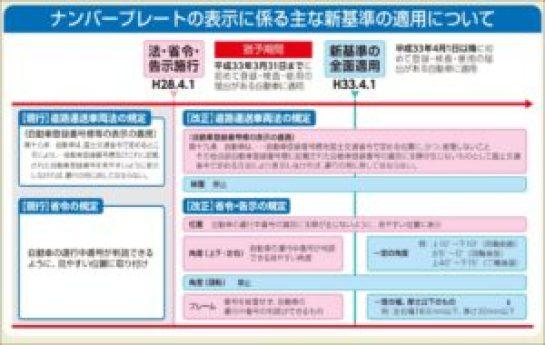箱根駅伝,アンパンマン号,関係者,ナンバープレート,大丈夫