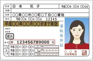 運転免許証,返納,年齢,代理,手続き,可能,特典