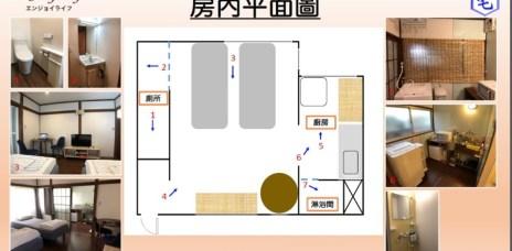 【東京】「夢二古民家@鶴101」PART II:入住民宿篇