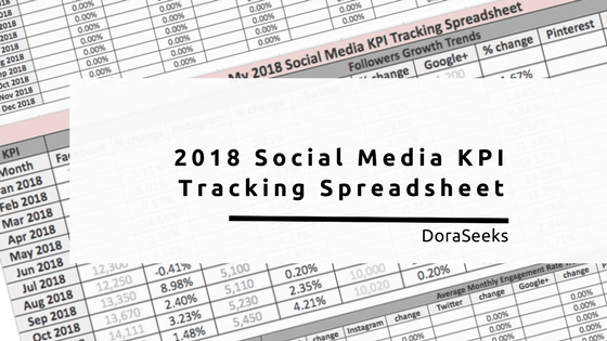 2018-Social-Media-kpi-spreadsheet - Online Marketing Adventures Blog ...