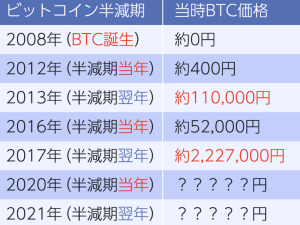 ビットコイン増殖ウォレット 佐藤武氏01