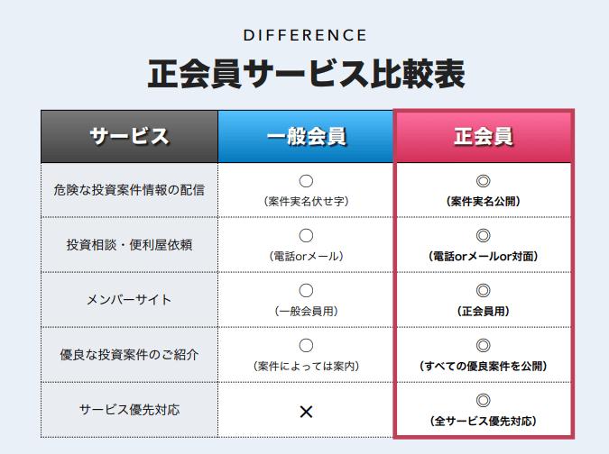 """投資の""""KAWARA""""版.com 顧問弁護士 中野秀俊 サービス比較"""