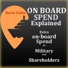 What is on board Spend? A good Question