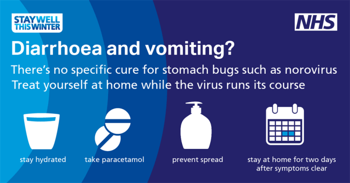 Norovirus – the facts – carry your own hand sanitiser