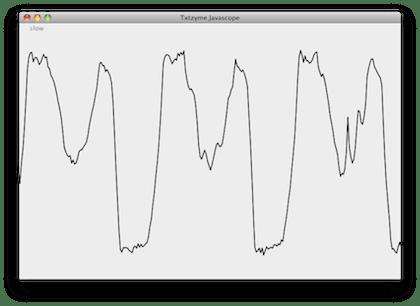 Txtzyme Javascope Feeds Java's 2D Graphics