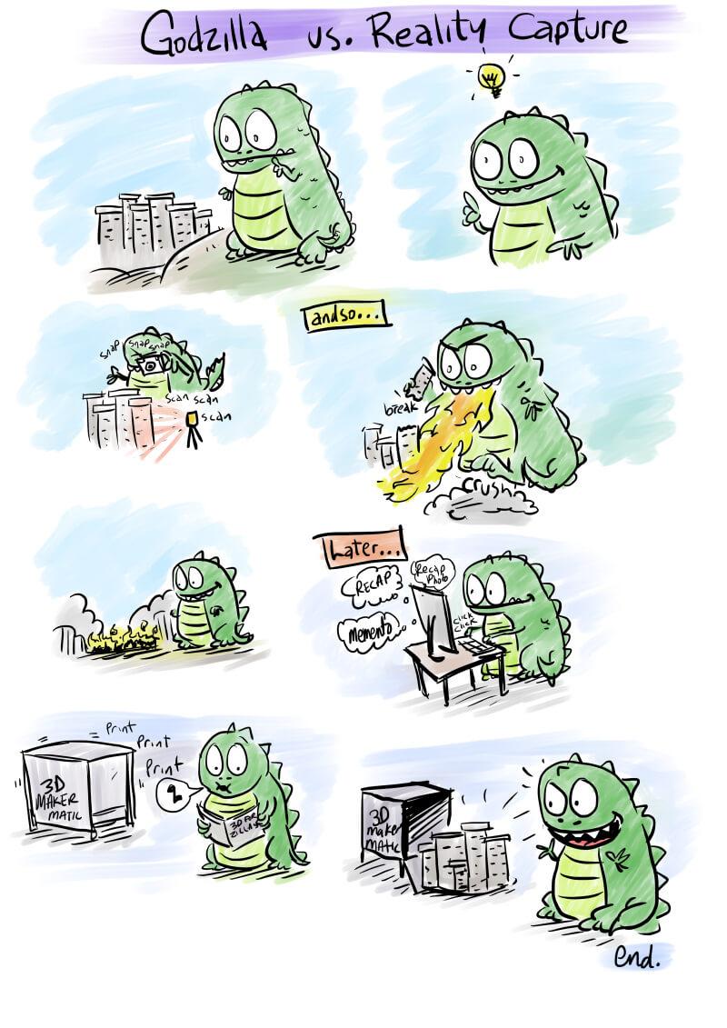 Godzilla vs Reality Capture
