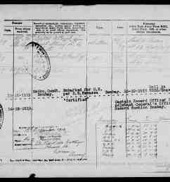 harry muggeridge british army service records 2 ancestry co uk army service diagram [ 2168 x 1738 Pixel ]