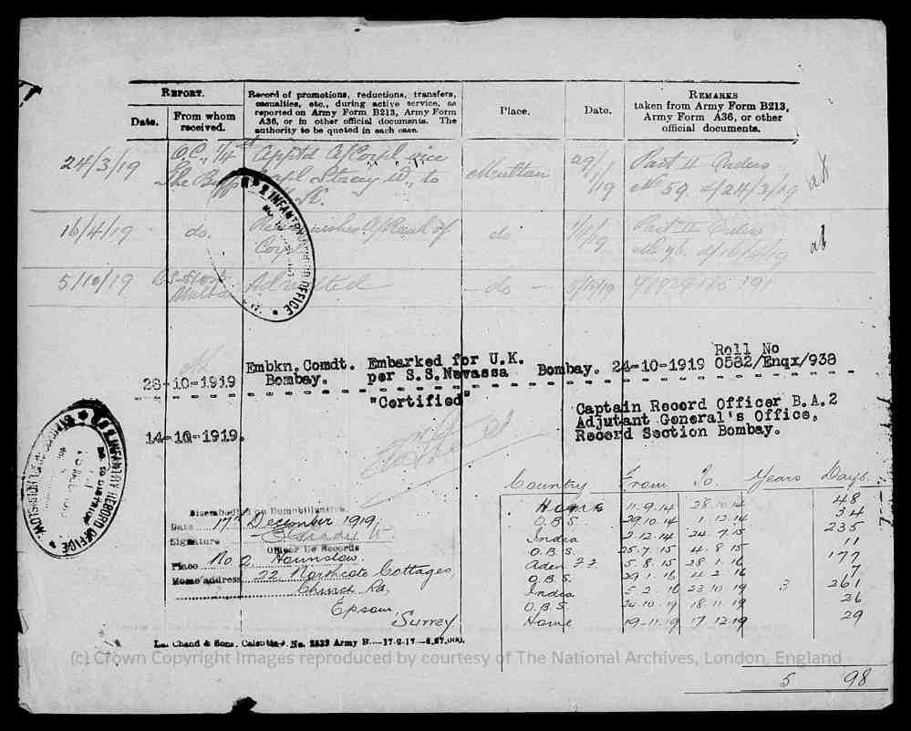 medium resolution of harry muggeridge british army service records 2 ancestry co uk army service diagram