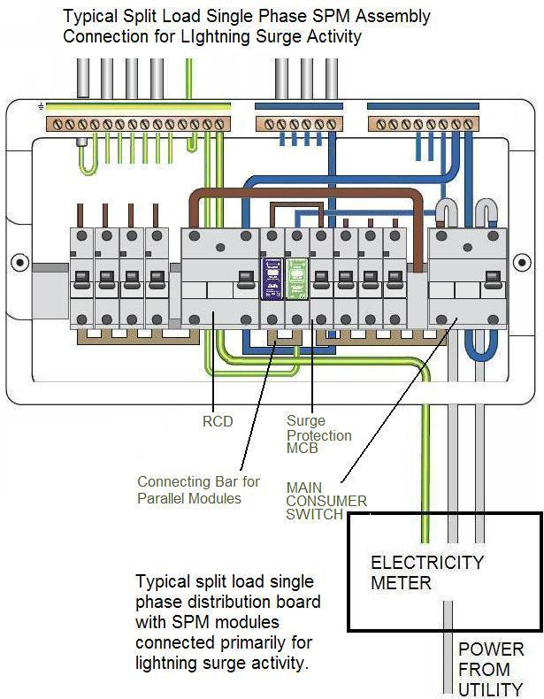 1P_DSPM_Assembly_Connection_ Lightning_Surge tvss wiring diagram single phase motor wiring diagrams \u2022 wiring whole house surge protector wiring diagram at edmiracle.co