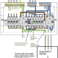 Wylex Split Load Consumer Unit Wiring Diagram 2001 Mustang 17th Edition And Diagrams Source 1p Dspm Embly Connection Lightning Surge 4 Pole Rcd Lighting U2022