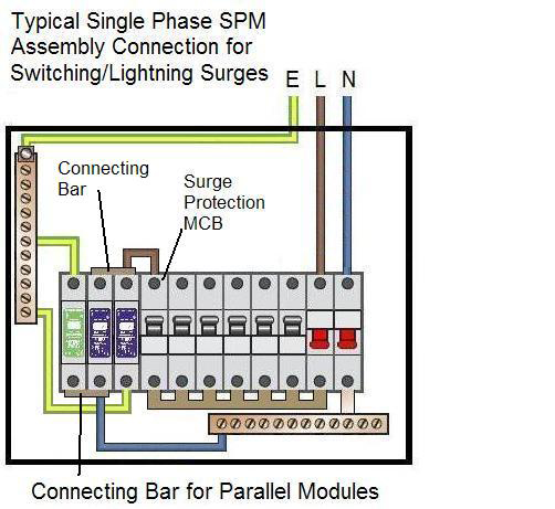 1P_DSPM_Assembly_Connection_Switching_Surges?resize=502%2C461 hager surge protector wiring diagram the best wiring diagram 2017 Basic Electrical Wiring Diagrams at bakdesigns.co