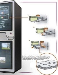 Smart Self-Cleaning Fridge Orders Food & Suggests Recipes
