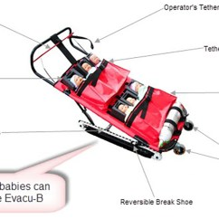 Evacuation Chairs Model 300h Mk4 Ichair Fishing Chair Doro Security We Commit Ourselves To Maintain And Continually Improve The Effectiveness Of Our Quality Management System So That Emergency Equipment