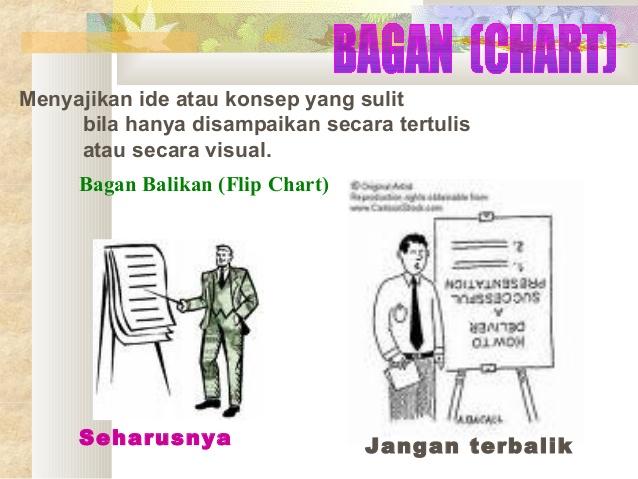 Media Pembelajaran Visual Bagan