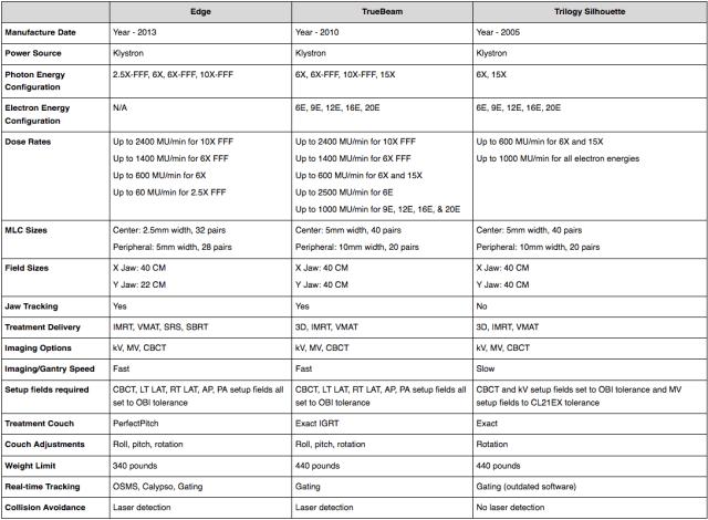 Screenshot_2018-08-26 Machine Comparison(1).png