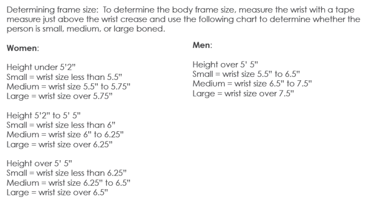 Measurement Determines Body Frame Size | Siteframes.co