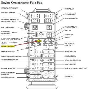 Ford Escape 1997 foto, imágenes y video revisión, precio y