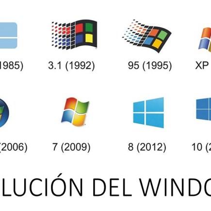 Microsoft: Historia Evolución